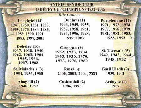 Antrim Roll of Honour